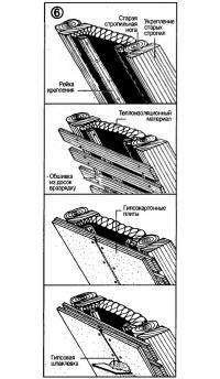 Рис. 6. Гипсокартонные плиты на деревянной обшивке