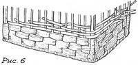 Рис. 6. Квадратное плетение