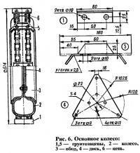 Рис. 6. Основное колесо