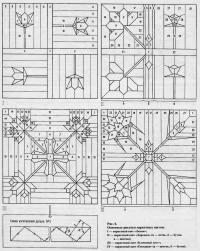 Рис. 6. Основные рисунки паркетных щитов