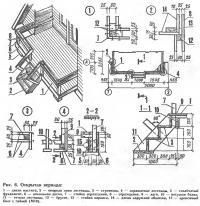 Рис. 6. Открытая веранда
