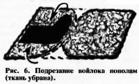 Рис. 6. Подрезание войлока иинолам (ткань убрана)