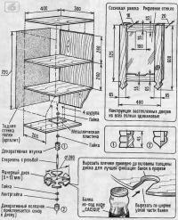 Рис. 6. Полка с дверкой со вставкой из рифленого стекла