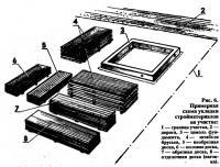 Рис. 6. Примерная схема укладки стройматериалов на участке