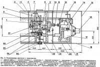 Рис. 6. Расположение двигателя и трансмиссии