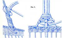 Рис. 6. Ручки овальных корзин