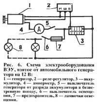 Рис. 6. Схема электрооборудования ВЭУ на 12 В