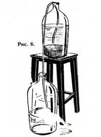 Рис. 6. Снятие сока с осадка