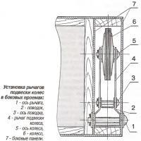 Рис. 6. Установка рычагов подвески колес в боковых проемах