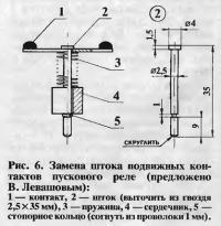 Рис. 6. Замена штока подвижных контактов пускового реле
