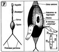Рис. 7. Боксерская груша