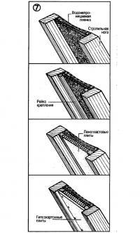 Рис. 7. Другой вариант крепления гипсокартонных плит