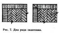 Рис. 7. Два ряда окантовки