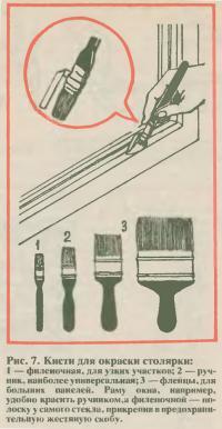 Рис. 7. Кисти для окраски столярки
