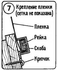 Рис. 7. Крепление пленки