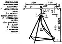 Рис. 7. Переносная дождевальная установка