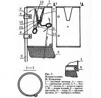 Рис. 7. Плодосъемник И. Пляскина