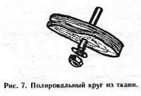 Рис. 7. Полировальный круг из ткани