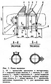 Рис. 7. Рама коляски