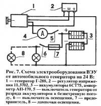 Рис. 7. Схема электрооборудования ВЭУ на 24 В