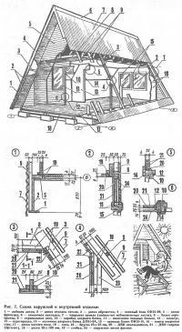 Рис. 7. Схема наружной и внутренней отделки