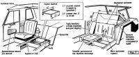Рис. 7. Сиденья и крышка моторного отсека
