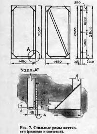 Рис. 7. Стальные рамы жесткости (рядовая и связевая)