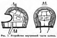 Рис. 7. Устройство внутренней части шлема