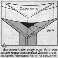 Рис. 7. Ванна с округлыми углами может быть также закрыта квадратной коробкой