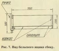 Рис. 7. Вид бельевого ящика сбоку