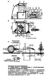 Рис. 8. Капельная система А.Сдвижкова