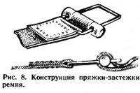 Рис. 8. Конструкция пряжки-застежки ремня