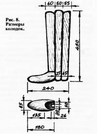 Рис. 8. Размеры колодок