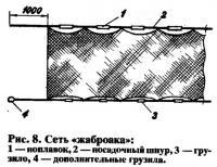 Рис. 8. Сеть «жабровка»
