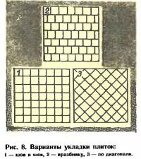 Рис. 8. Варианты укладки плиток
