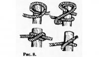 Рис. 8. Выбленочный узел