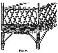 Рис. 9. Ажурное плетение