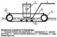Рис. 9. Поливочное устройство П. Самойлова