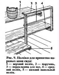 Рис. 9. Полоки для принятия паровых ванн сидя