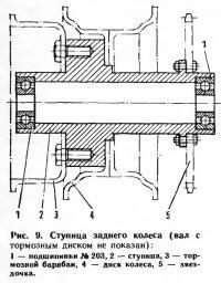 Рис. 9. Ступица заднего колеса