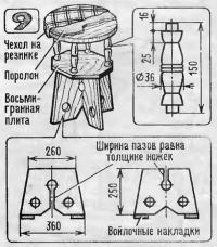 Рис. 9. Табуретки