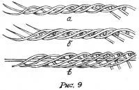 Рис. 9. Веревочка в три, четыре и пять прутьев