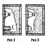 Рисунок 2 и 3