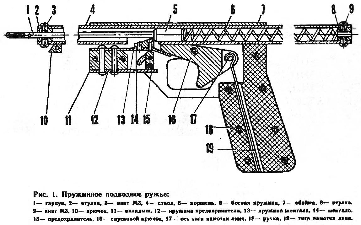 Чертежи ружья для подводной охоты своими руками