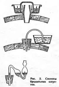 Рнс. 2. Системы бродильных шпунтов