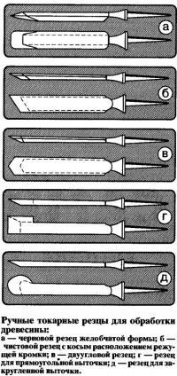 Ручные токарные резцы для обработки древесины