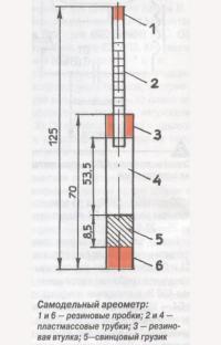 Самодельный ареометр