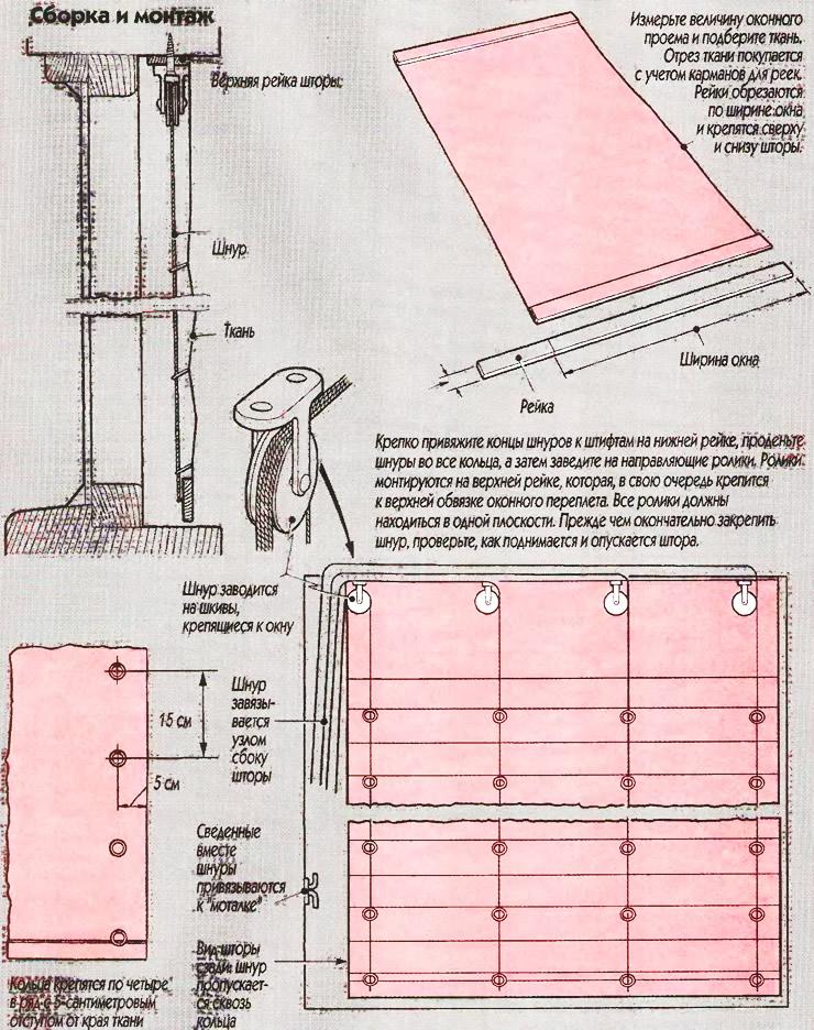Сборка и монтаж штор