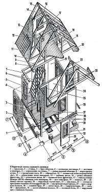Сборочная схема садового домика