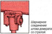 Шарнирное соединение штока домкрата со стрелой